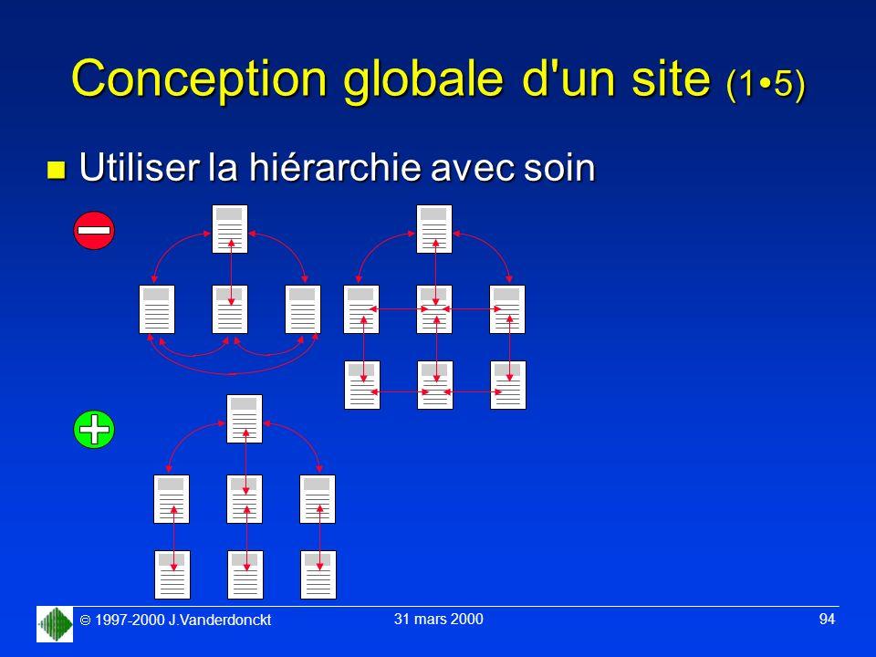 1997-2000 J.Vanderdonckt 31 mars 2000 94 Conception globale d'un site (1 5) n Utiliser la hiérarchie avec soin