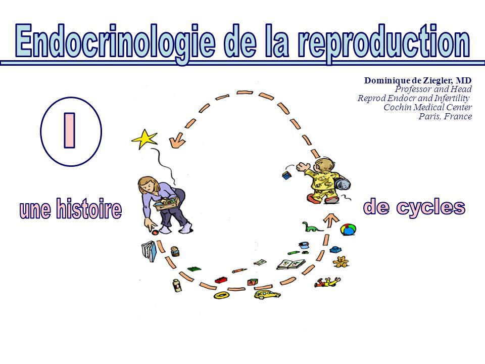 Dominique de Ziegler, MD Professor and Head Reprod Endocr and Infertility Cochin Medical Center Paris, France