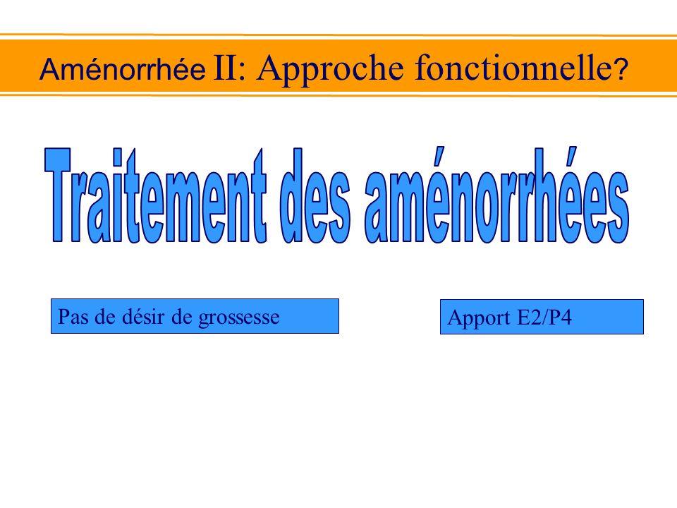 Aménorrhée II: Approche fonctionnelle ? Pas de désir de grossesse Apport E2/P4