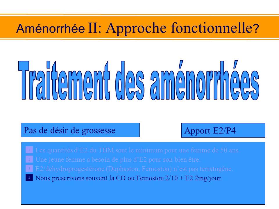 Aménorrhée II: Approche fonctionnelle ? Pas de désir de grossesse Apport E2/P4 Les quantités dE2 du THM sont le minimum pour une femme de 50 ans. Une