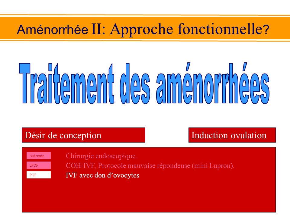 Aménorrhée II: Approche fonctionnelle ? Asherman oPOF POF Chirurgie endoscopique. COH-IVF, Protocole mauvaise répondeuse (mini Lupron). IVF avec don d