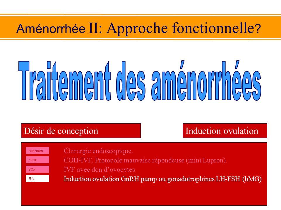 Aménorrhée II: Approche fonctionnelle ? Asherman oPOF POF HA Chirurgie endoscopique. COH-IVF, Protocole mauvaise répondeuse (mini Lupron). IVF avec do