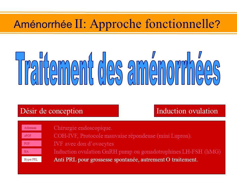 Aménorrhée II: Approche fonctionnelle ? Asherman oPOF POF HA Hyper PRL Chirurgie endoscopique. COH-IVF, Protocole mauvaise répondeuse (mini Lupron). I