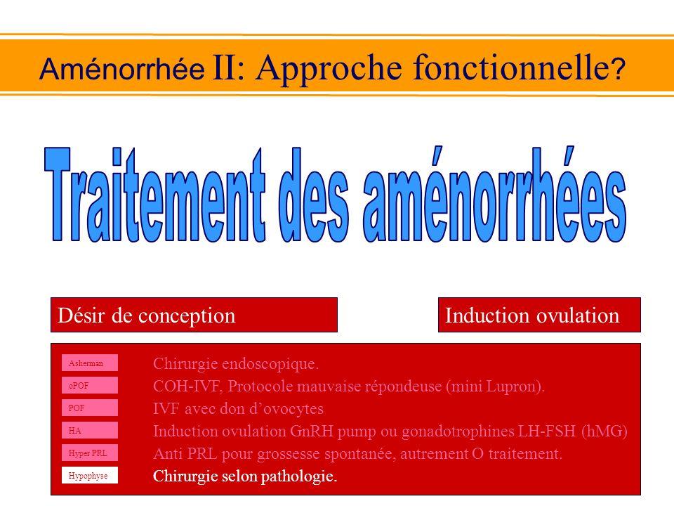 Aménorrhée II: Approche fonctionnelle ? Asherman oPOF POF HA Hyper PRL Hypophyse Chirurgie endoscopique. COH-IVF, Protocole mauvaise répondeuse (mini