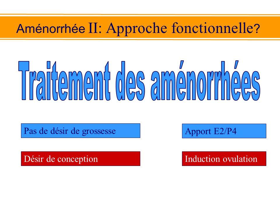 Aménorrhée II: Approche fonctionnelle ? Pas de désir de grossesse Désir de conception Apport E2/P4 Induction ovulation