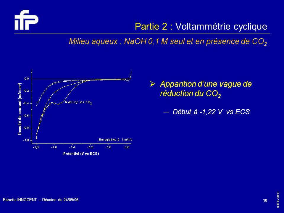 © IFP-2003 Babette INNOCENT – Réunion du 24/05/06 10 Partie 2 : Voltammétrie cyclique Milieu aqueux : NaOH 0,1 M seul et en présence de CO 2 Apparitio