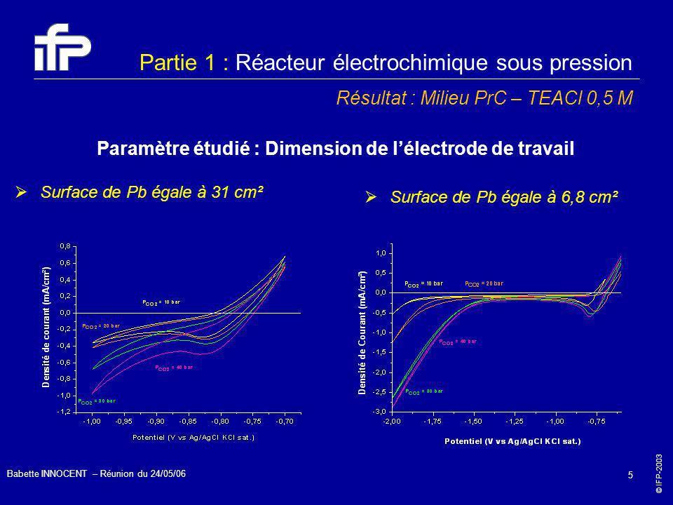 © IFP-2003 Babette INNOCENT – Réunion du 24/05/06 5 Partie 1 : Réacteur électrochimique sous pression Résultat : Milieu PrC – TEACl 0,5 M Surface de P