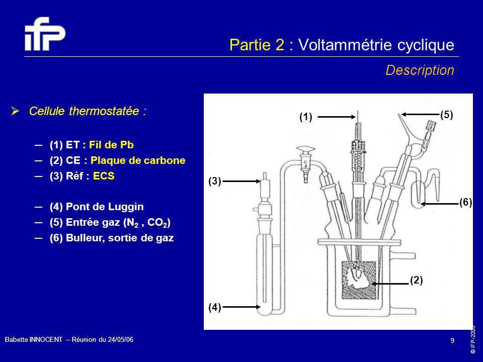 © IFP-2003 Babette INNOCENT – Réunion du 24/05/06 9 Partie 2 : Voltammétrie cyclique Description Cellule thermostatée : (1) ET : Fil de Pb (2) CE : Pl