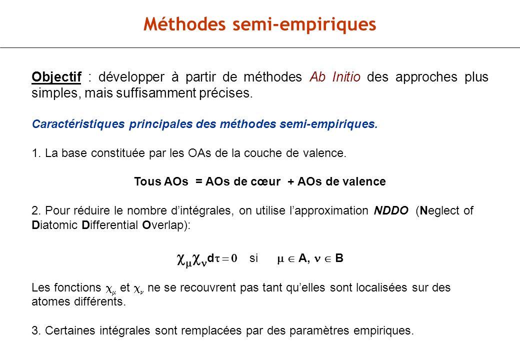 Méthodes semi-empiriques Objectif : développer à partir de méthodes Ab Initio des approches plus simples, mais suffisamment précises.