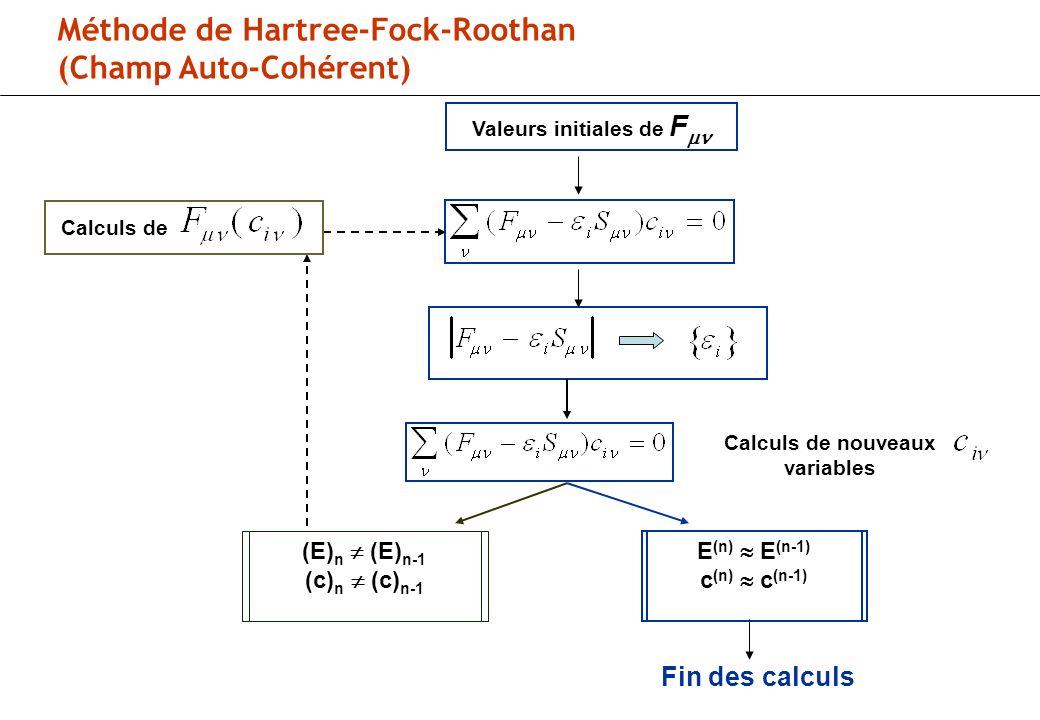 Valeurs initiales de F (E) n (E) n-1 (c) n (c) n-1 E (n) E (n-1) c (n) c (n-1) Fin des calculs Calculs de nouveaux variables Calculs de Méthode de Hartree-Fock-Roothan (Champ Auto-Cohérent)