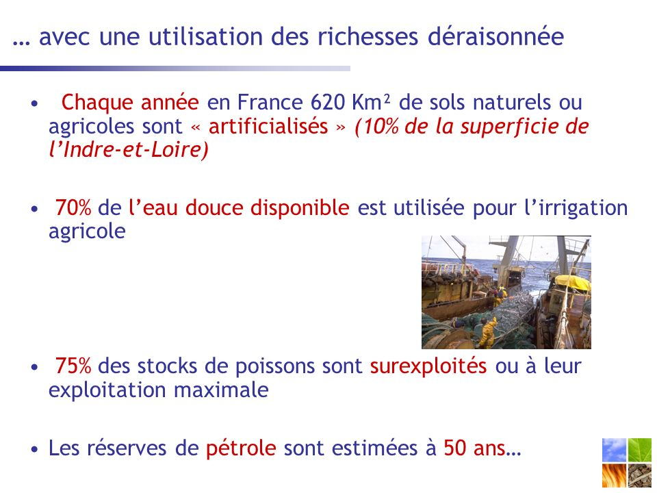 … avec une utilisation des richesses déraisonnée Chaque année en France 620 Km² de sols naturels ou agricoles sont « artificialisés » (10% de la superficie de lIndre-et-Loire) 70% de leau douce disponible est utilisée pour lirrigation agricole 75% des stocks de poissons sont surexploités ou à leur exploitation maximale Les réserves de pétrole sont estimées à 50 ans…