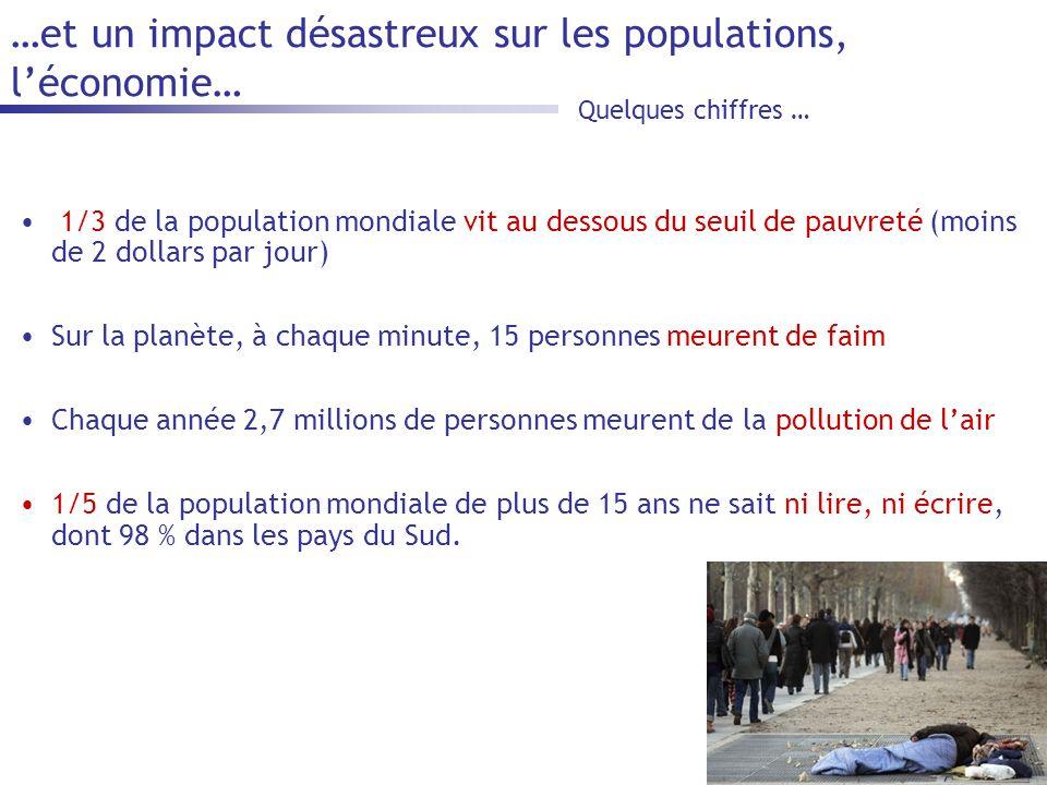 …et un impact désastreux sur les populations, léconomie… Quelques chiffres … 1/3 de la population mondiale vit au dessous du seuil de pauvreté (moins de 2 dollars par jour) Sur la planète, à chaque minute, 15 personnes meurent de faim Chaque année 2,7 millions de personnes meurent de la pollution de lair 1/5 de la population mondiale de plus de 15 ans ne sait ni lire, ni écrire, dont 98 % dans les pays du Sud.
