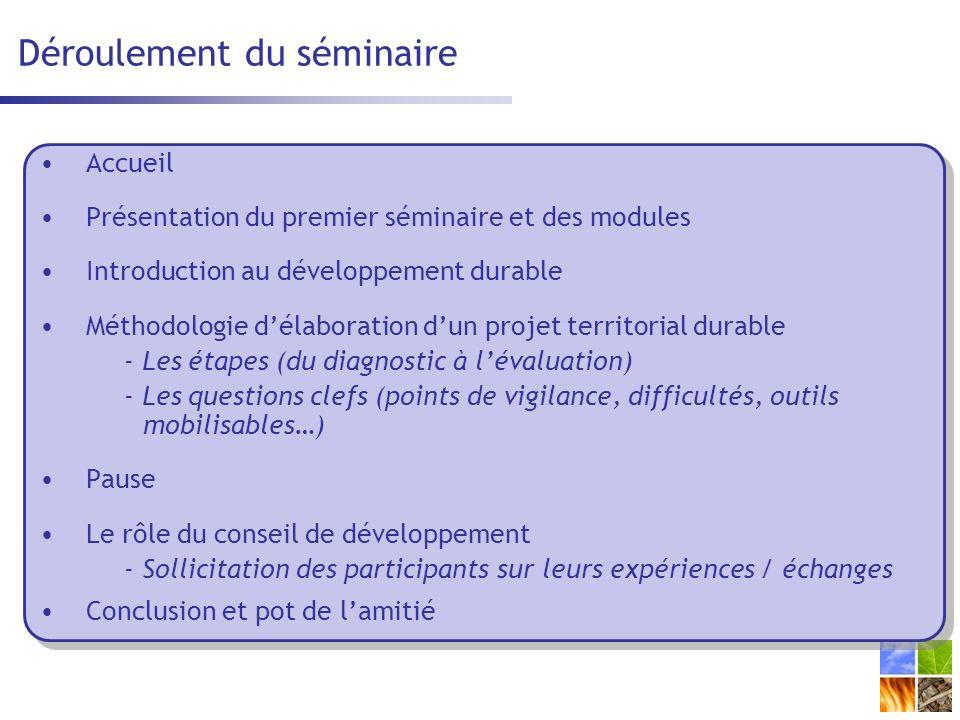 Exemple dans le champ de la coopération/solidarité : Entre les habitants Entre les territoires Entre les institutions ….