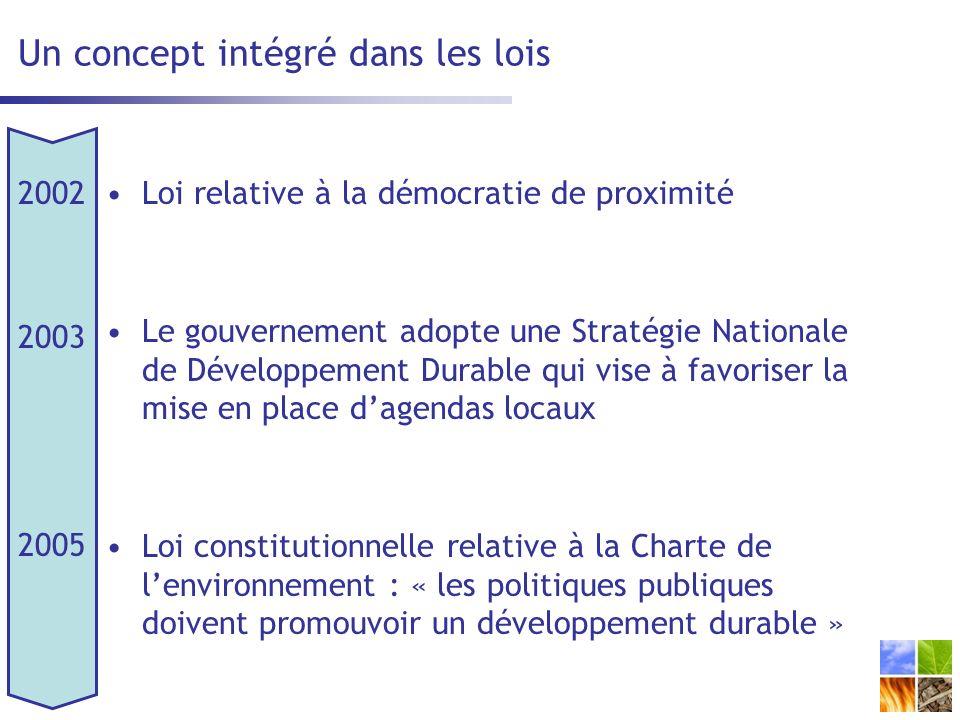 Un concept intégré dans les lois Loi relative à la démocratie de proximité Le gouvernement adopte une Stratégie Nationale de Développement Durable qui vise à favoriser la mise en place dagendas locaux Loi constitutionnelle relative à la Charte de lenvironnement : « les politiques publiques doivent promouvoir un développement durable » 2002 2005 2003