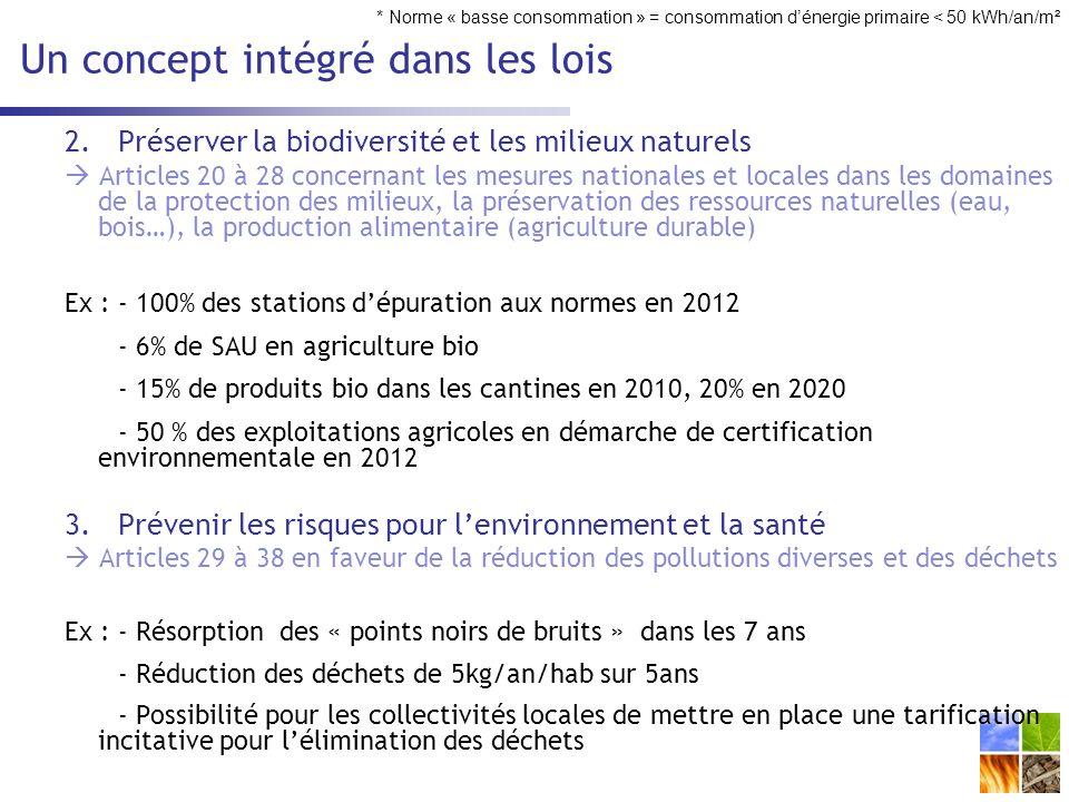 Un concept intégré dans les lois 2.Préserver la biodiversité et les milieux naturels Articles 20 à 28 concernant les mesures nationales et locales dans les domaines de la protection des milieux, la préservation des ressources naturelles (eau, bois…), la production alimentaire (agriculture durable) Ex : - 100% des stations dépuration aux normes en 2012 - 6% de SAU en agriculture bio - 15% de produits bio dans les cantines en 2010, 20% en 2020 - 50 % des exploitations agricoles en démarche de certification environnementale en 2012 3.Prévenir les risques pour lenvironnement et la santé Articles 29 à 38 en faveur de la réduction des pollutions diverses et des déchets Ex : - Résorption des « points noirs de bruits » dans les 7 ans - Réduction des déchets de 5kg/an/hab sur 5ans - Possibilité pour les collectivités locales de mettre en place une tarification incitative pour lélimination des déchets * Norme « basse consommation » = consommation dénergie primaire < 50 kWh/an/m²