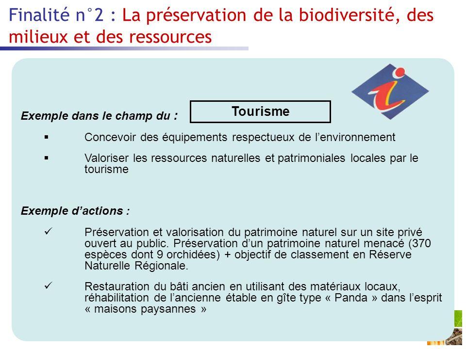 Exemple dans le champ du : Concevoir des équipements respectueux de lenvironnement Valoriser les ressources naturelles et patrimoniales locales par le tourisme Exemple dactions : Préservation et valorisation du patrimoine naturel sur un site privé ouvert au public.