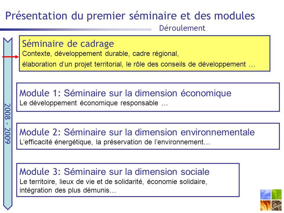 Élaboration des projets de territoire : 1- La nécessité du développement durable