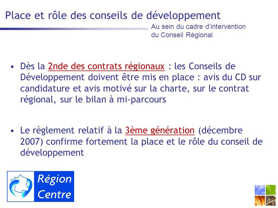 Place et rôle des conseils de développement Dès la 2nde des contrats régionaux : les Conseils de Développement doivent être mis en place : avis du CD sur candidature et avis motivé sur la charte, sur le contrat régional, sur le bilan à mi-parcours Le règlement relatif à la 3ème génération (décembre 2007) confirme fortement la place et le rôle du conseil de développement Au sein du cadre dintervention du Conseil Régional