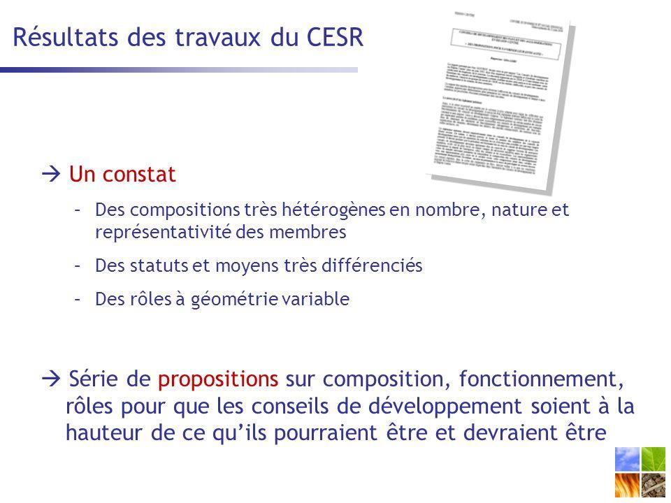 Un constat –Des compositions très hétérogènes en nombre, nature et représentativité des membres –Des statuts et moyens très différenciés –Des rôles à géométrie variable Série de propositions sur composition, fonctionnement, rôles pour que les conseils de développement soient à la hauteur de ce quils pourraient être et devraient être Résultats des travaux du CESR