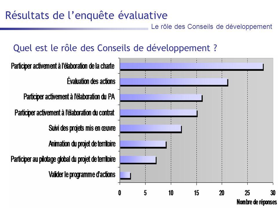 Quel est le rôle des Conseils de développement .