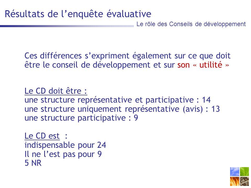 Ces différences sexpriment également sur ce que doit être le conseil de développement et sur son « utilité » Le CD doit être : une structure représentative et participative : 14 une structure uniquement représentative (avis) : 13 une structure participative : 9 Le CD est : indispensable pour 24 Il ne lest pas pour 9 5 NR Le rôle des Conseils de développement Résultats de lenquête évaluative