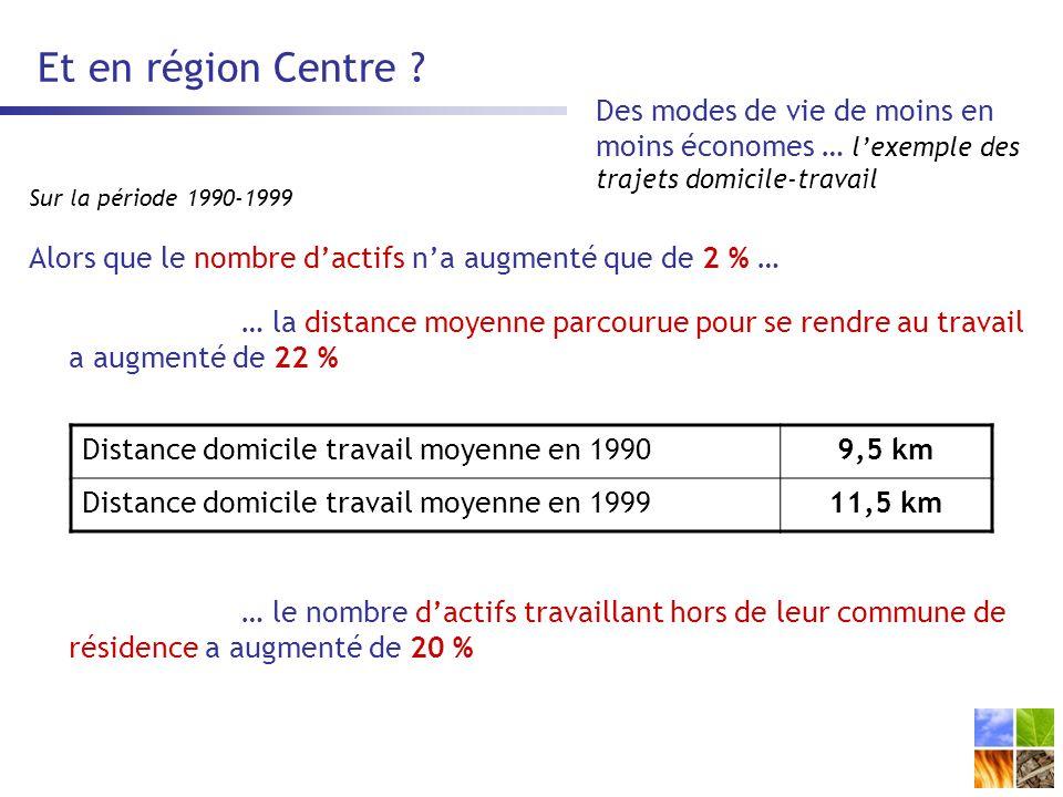Lengagement de la Région Centre dans le développement durable Charte Régionale et Élaboration dun Agenda 21 régional Des priorités affichées en matière de développement durable dans les documents stratégiques
