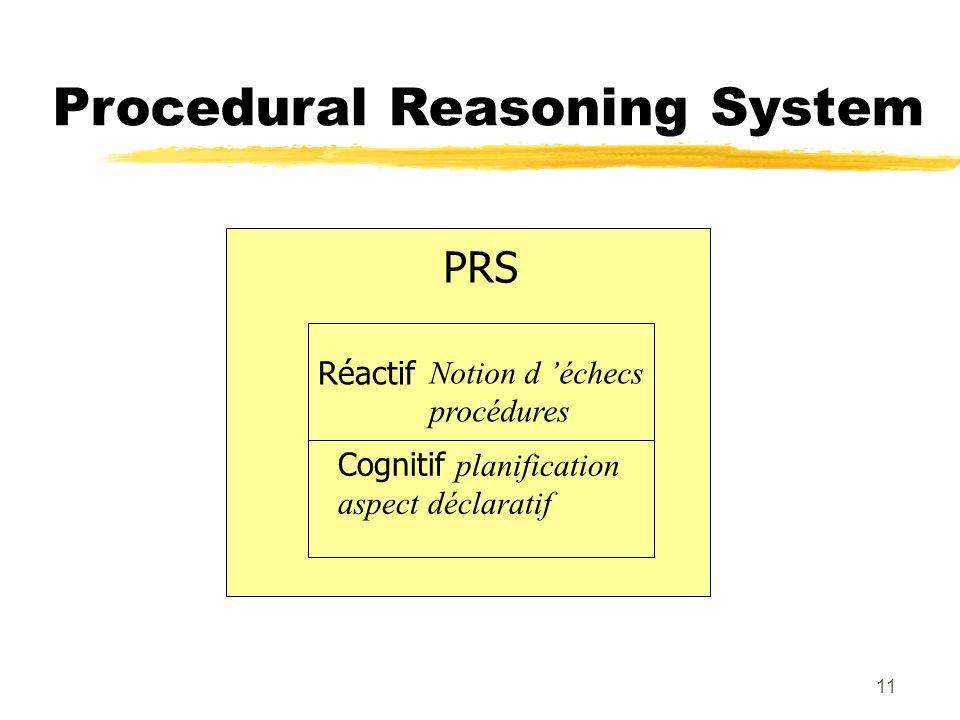 11 Procedural Reasoning System Réactif Cognitif planification aspect déclaratif PRS Notion d échecs procédures