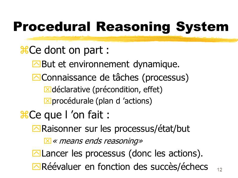 12 Procedural Reasoning System zCe dont on part : yBut et environnement dynamique. yConnaissance de tâches (processus) xdéclarative (précondition, eff