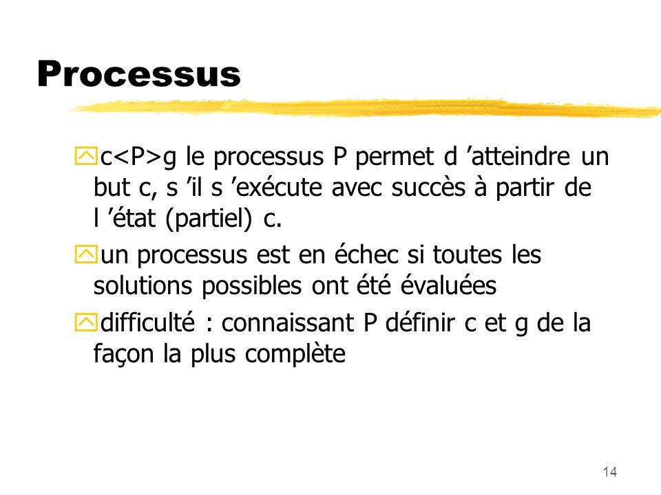 14 Processus yc g le processus P permet d atteindre un but c, s il s exécute avec succès à partir de l état (partiel) c. yun processus est en échec si