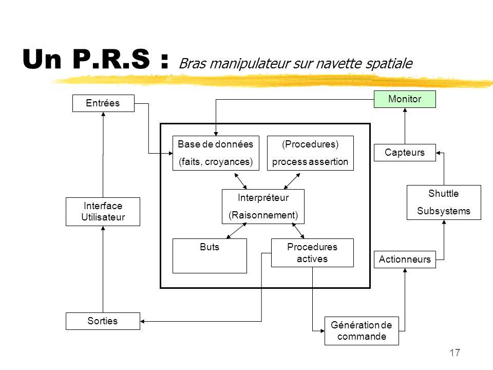 17 Un P.R.S : Bras manipulateur sur navette spatiale Interface Utilisateur Interpréteur (Raisonnement) Base de données (faits, croyances) (Procedures)