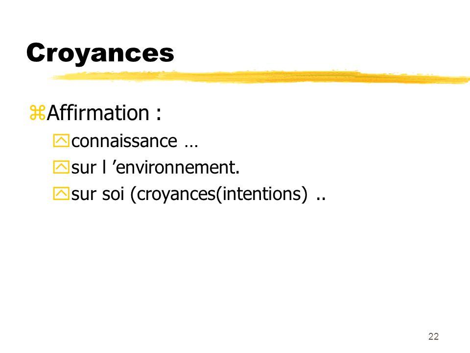 22 Croyances zAffirmation : yconnaissance … ysur l environnement. ysur soi (croyances(intentions)..