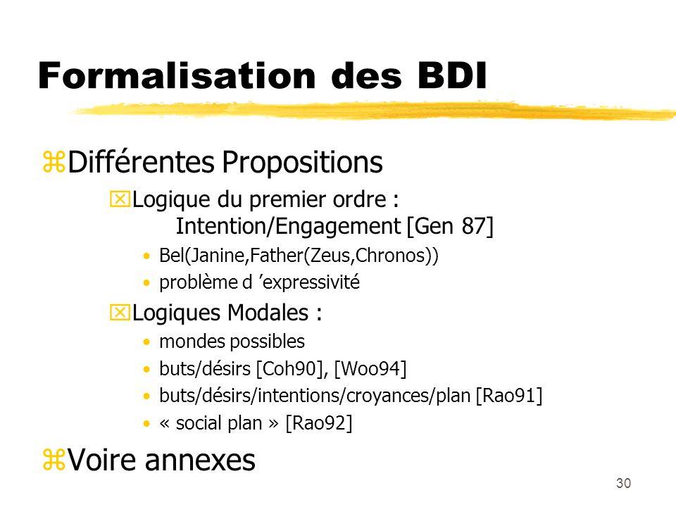 30 Formalisation des BDI zDifférentes Propositions xLogique du premier ordre : Intention/Engagement [Gen 87] Bel(Janine,Father(Zeus,Chronos)) problème