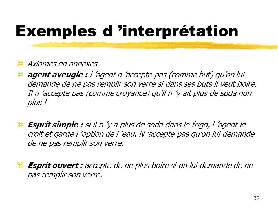 32 Exemples d interprétation zAxiomes en annexes zagent aveugle : l agent n accepte pas (comme but) quon lui demande de ne pas remplir son verre si da