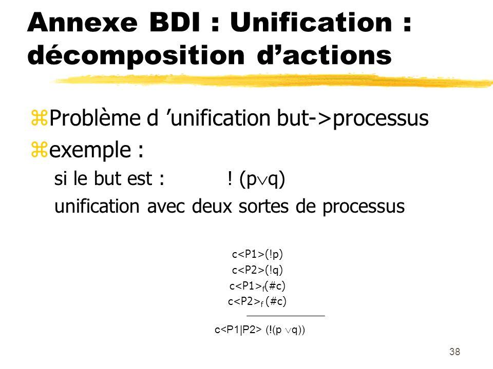 38 Annexe BDI : Unification : décomposition dactions zProblème d unification but->processus zexemple : si le but est : ! (p q) unification avec deux s