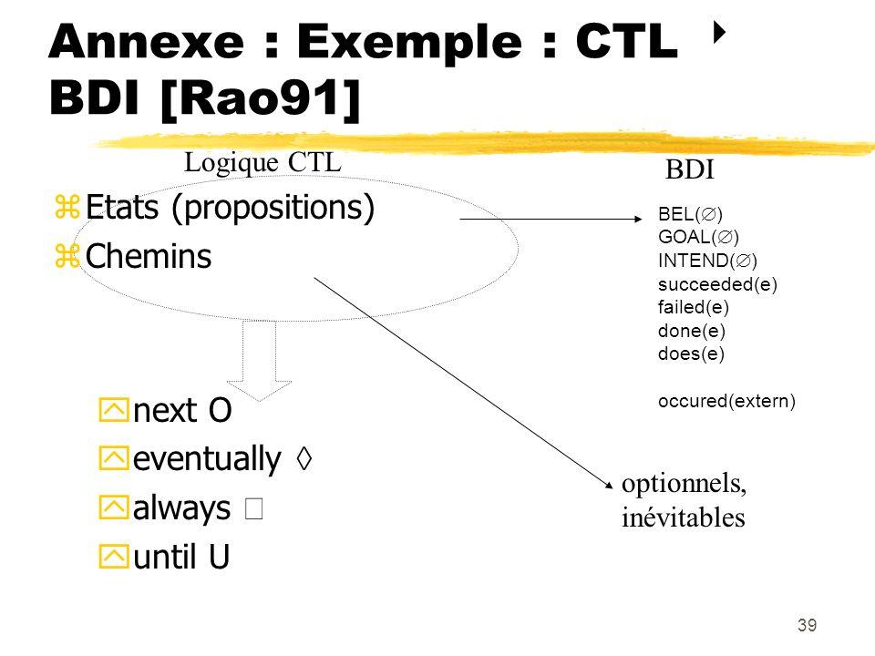 39 Annexe : Exemple : CTL BDI [Rao91] zEtats (propositions) zChemins ynext O yeventually yalways yuntil U optionnels, inévitables Logique CTL BDI BEL(