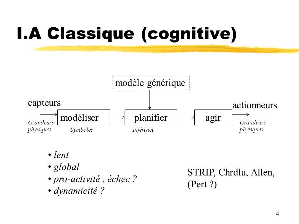 4 I.A Classique (cognitive) capteurs actionneurs modéliserplanifieragir lent global pro-activité, échec ? dynamicité ? Grandeurs physiques SymbolesInf