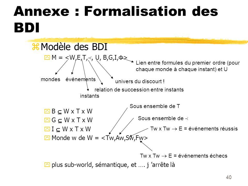 40 Annexe : Formalisation des BDI zModèle des BDI yM = yB W x T x W yG W x T x W yI W x T x W yMonde w de W = yplus sub-world, sémantique, et …. j arr