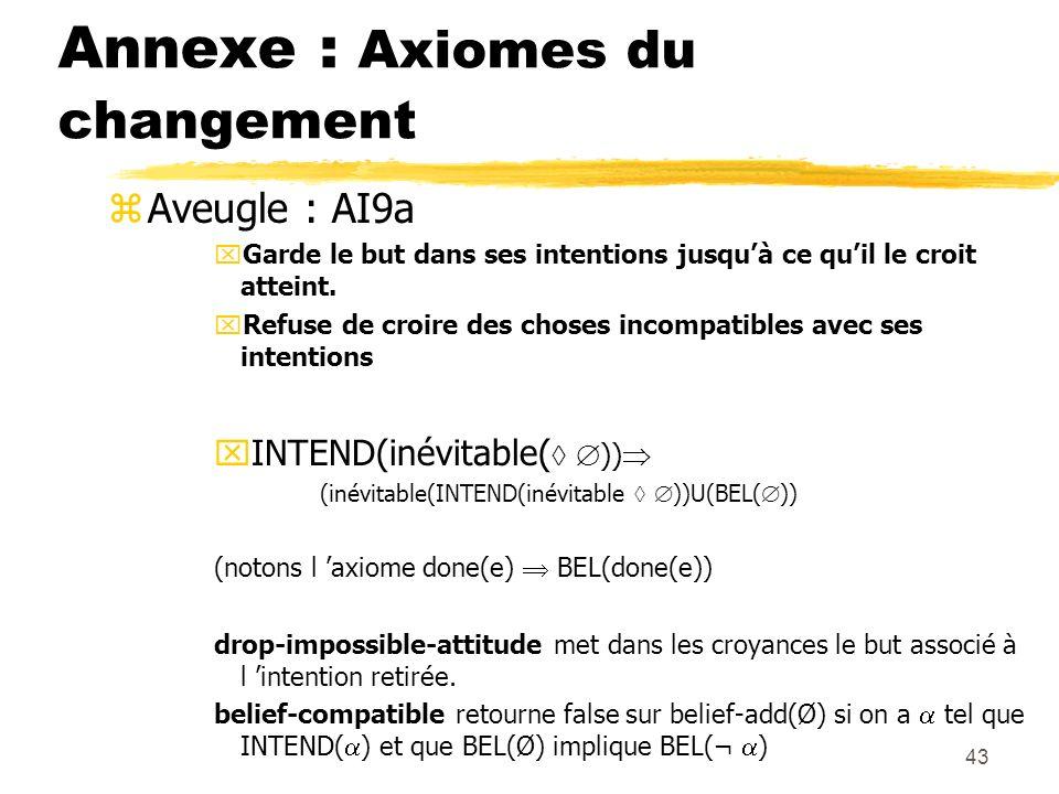 43 Annexe : Axiomes du changement zAveugle : AI9a xGarde le but dans ses intentions jusquà ce quil le croit atteint. xRefuse de croire des choses inco