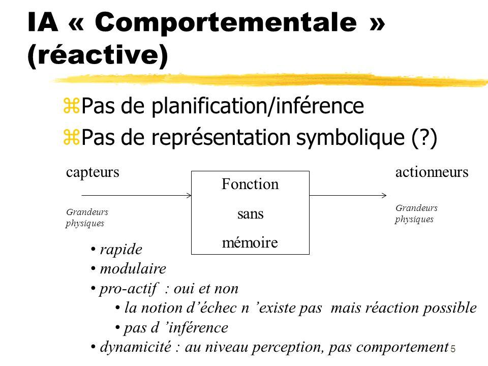 5 IA « Comportementale » (réactive) zPas de planification/inférence zPas de représentation symbolique (?) capteursactionneurs Fonction sans mémoire Gr