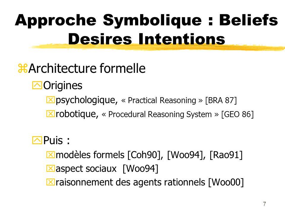 7 Approche Symbolique : Beliefs Desires Intentions zArchitecture formelle yOrigines xpsychologique, « Practical Reasoning » [BRA 87] xrobotique, « Pro