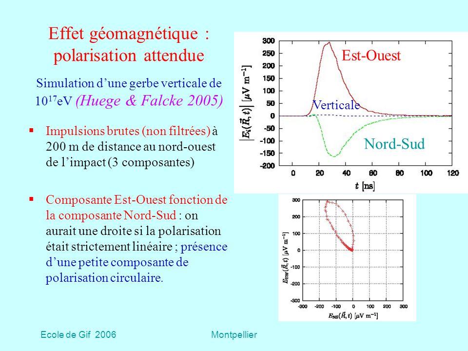Ecole de Gif 2006Montpellier Effet géomagnétique : polarisation attendue Impulsions brutes (non filtrées) à 200 m de distance au nord-ouest de limpact (3 composantes) Composante Est-Ouest fonction de la composante Nord-Sud : on aurait une droite si la polarisation était strictement linéaire ; présence dune petite composante de polarisation circulaire.