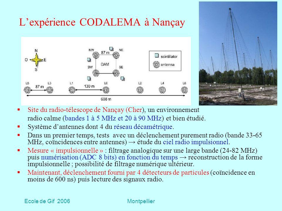 Ecole de Gif 2006Montpellier Lexpérience CODALEMA à Nançay Site du radio-télescope de Nançay (Cher), un environnement radio calme (bandes 1 à 5 MHz et 20 à 90 MHz) et bien étudié.