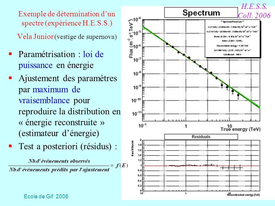 Ecole de Gif 2006Montpellier Exemple de détermination dun spectre (expérience H.E.S.S.) Vela Junior (vestige de supernova) Paramétrisation : loi de puissance en énergie Ajustement des paramètres par maximum de vraisemblance pour reproduire la distribution en « énergie reconstruite » (estimateur dénergie) Test a posteriori (résidus) : H.E.S.S.