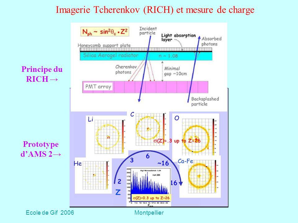 Ecole de Gif 2006Montpellier Imagerie Tcherenkov (RICH) et mesure de charge Prototype dAMS 2 Principe du RICH