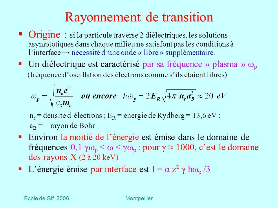 Ecole de Gif 2006Montpellier Rayonnement de transition Origine : si la particule traverse 2 diélectriques, les solutions asymptotiques dans chaque milieu ne satisfont pas les conditions à linterface nécessité dune onde « libre » supplémentaire.