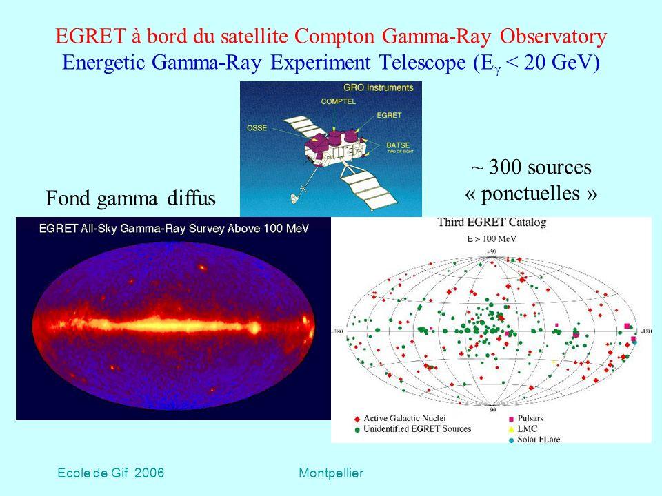 Ecole de Gif 2006Montpellier EGRET à bord du satellite Compton Gamma-Ray Observatory Energetic Gamma-Ray Experiment Telescope (E γ < 20 GeV) Fond gamma diffus ~ 300 sources « ponctuelles »
