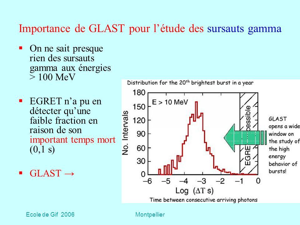 Ecole de Gif 2006Montpellier Importance de GLAST pour létude des sursauts gamma On ne sait presque rien des sursauts gamma aux énergies > 100 MeV EGRET na pu en détecter quune faible fraction en raison de son important temps mort (0,1 s) GLAST