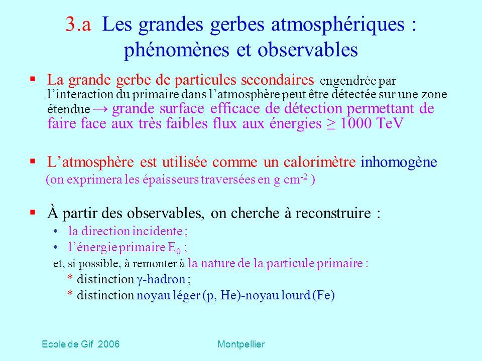 Ecole de Gif 2006Montpellier 3.a Les grandes gerbes atmosphériques : phénomènes et observables La grande gerbe de particules secondaires engendrée par linteraction du primaire dans latmosphère peut être détectée sur une zone étendue grande surface efficace de détection permettant de faire face aux très faibles flux aux énergies 1000 TeV Latmosphère est utilisée comme un calorimètre inhomogène (on exprimera les épaisseurs traversées en g cm -2 ) À partir des observables, on cherche à reconstruire : la direction incidente ; lénergie primaire E 0 ; et, si possible, à remonter à la nature de la particule primaire : * distinction γ-hadron ; * distinction noyau léger (p, He)-noyau lourd (Fe)