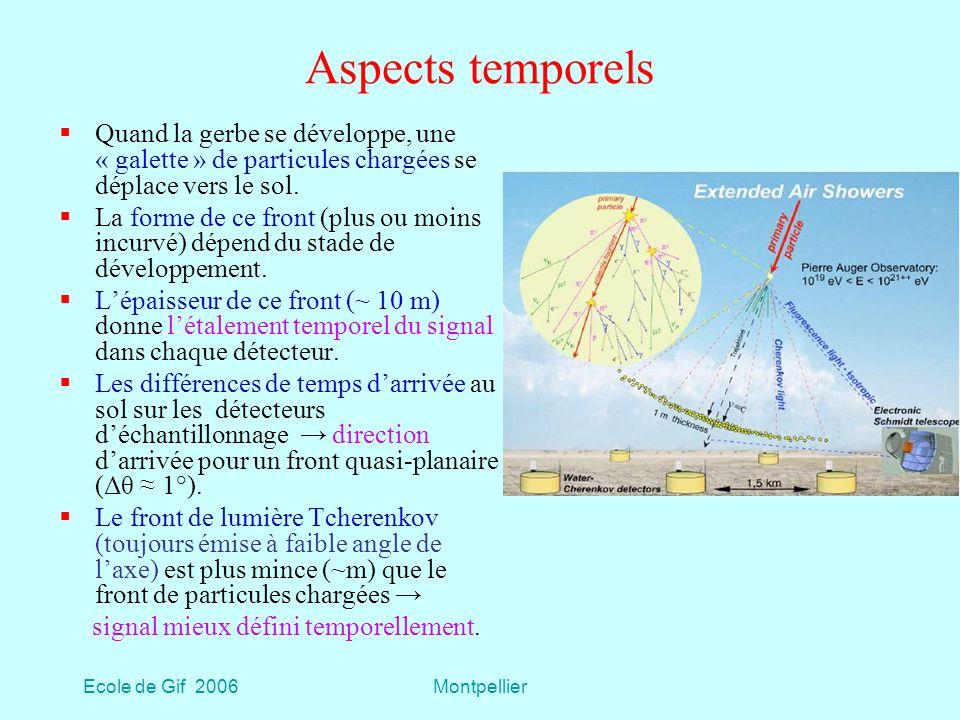 Ecole de Gif 2006Montpellier Aspects temporels Quand la gerbe se développe, une « galette » de particules chargées se déplace vers le sol.