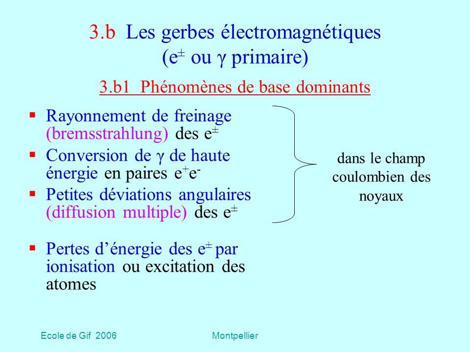Ecole de Gif 2006Montpellier 3.b Les gerbes électromagnétiques (e ± ou γ primaire) Rayonnement de freinage (bremsstrahlung) des e ± Conversion de γ de haute énergie en paires e + e - Petites déviations angulaires (diffusion multiple) des e ± Pertes dénergie des e ± par ionisation ou excitation des atomes 3.b1 Phénomènes de base dominants dans le champ coulombien des noyaux